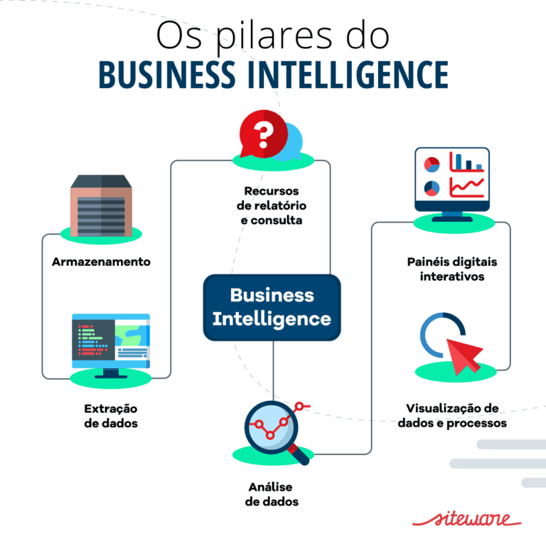 what-and-BI-Business-Intelligence