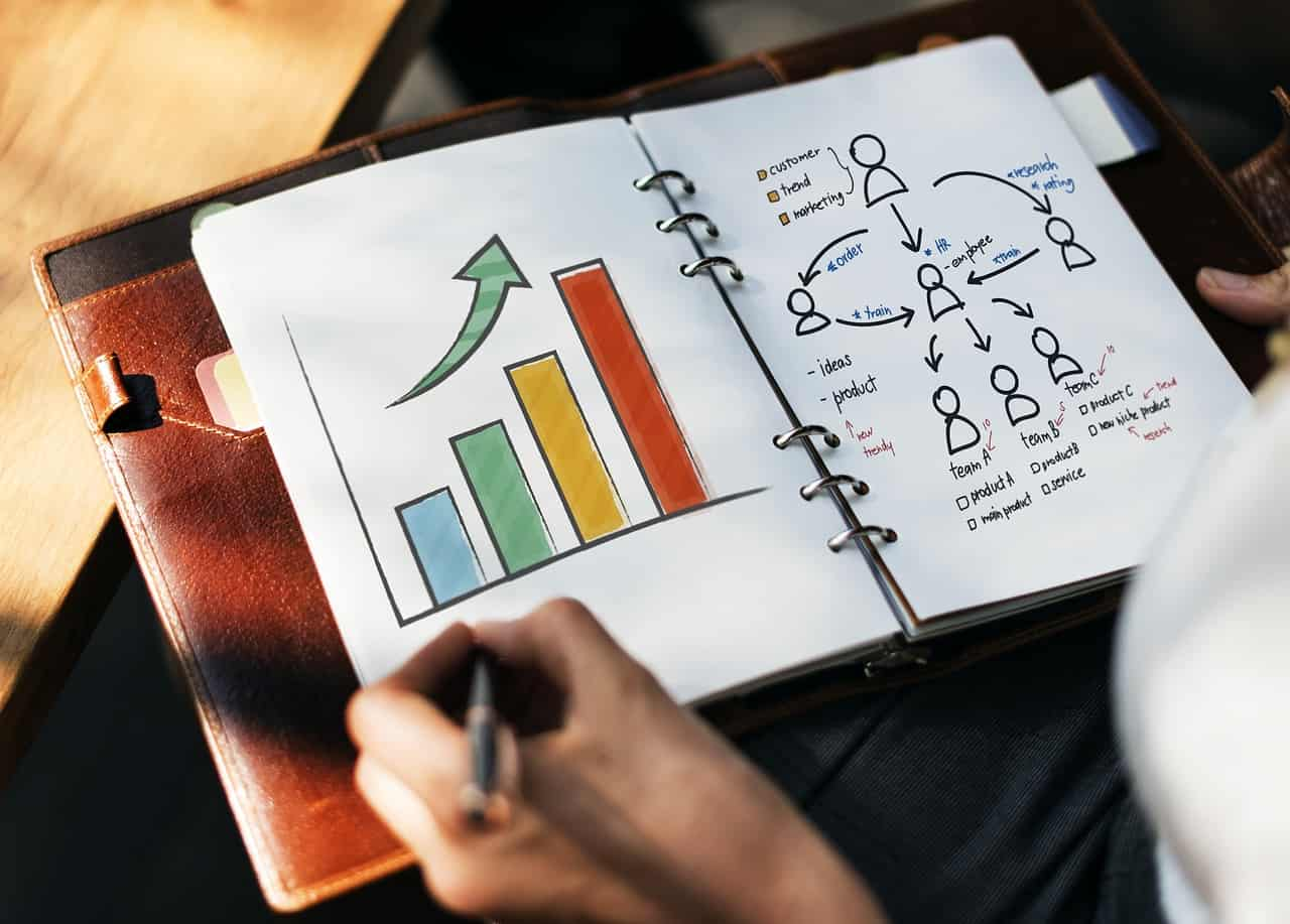 tips-improve-productivity-team